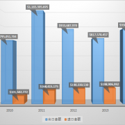 机械行业:2016年中国数控机床行业分析
