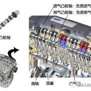 恒锋工具:装配式凸轮轴搓齿刀