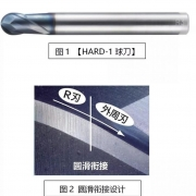 黛杰HARD-1球刀 倔强应对70HRC的材料
