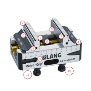 LANG牌Makro•Grip 3mm咬合技术
