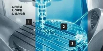 技术循环 – VCS COMPLETE:在机床全生命周期内,提高机床精度达30%
