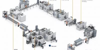 """新成立的 EMAG Systems 公司:埃马克整合专业技术知识,提供""""一站式""""交钥匙解决方案"""