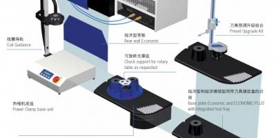 HAIMER热缩机技术